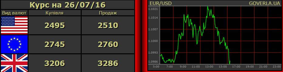 Доллар на межбанке начал стабильно и быстро расти в цене