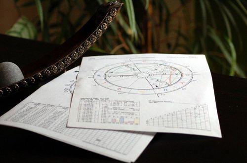 Знаки Зодиака, которым предстоят трудности в году Быка