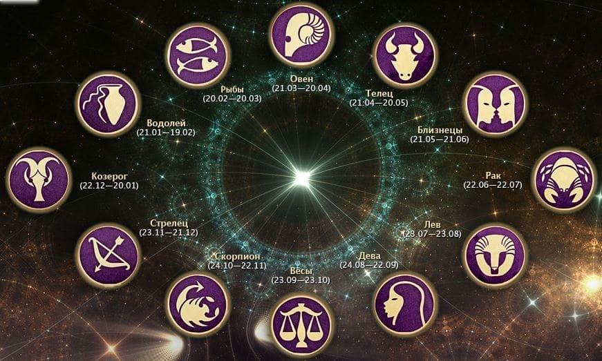 Гороскоп на 29 января для 12-ти знаков зодиака